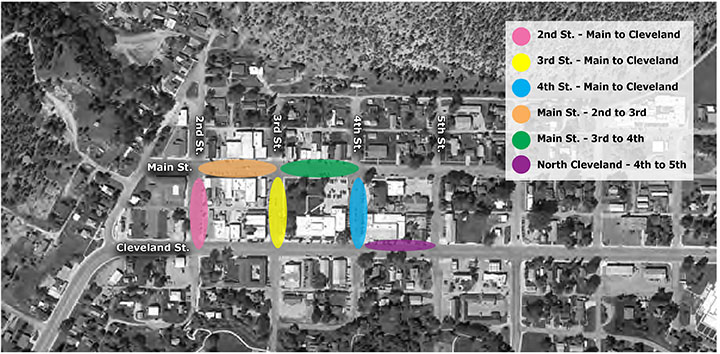 Aerial Downtown Plan